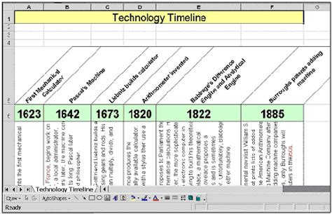 How Lawyers Can Use Excel Center For Competitive Management C4cm Trial Timeline Template