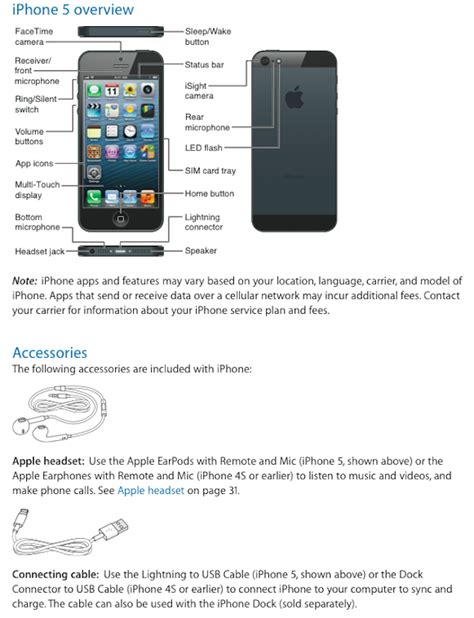 Image Gallery Iphone 5 Manual
