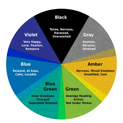 color and mood chart everything from mood swings to mood rings science in
