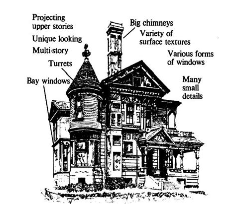 home design story questions home design story questions home design
