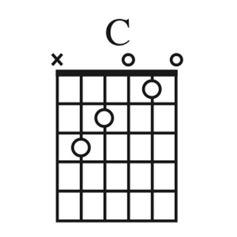 despacito ultimate guitar ultimate guitar chord charts open position chords