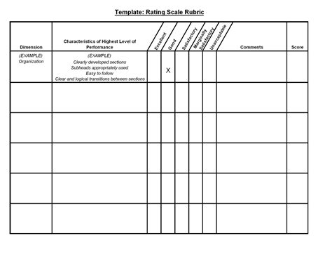 rubrics template rubric templates template rating scale rubric family