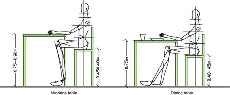standard dining table size search id