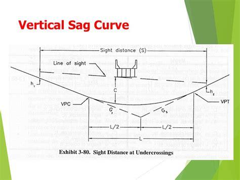 Design Criteria For Vertical Curves | vertical alignment spring ppt video online download