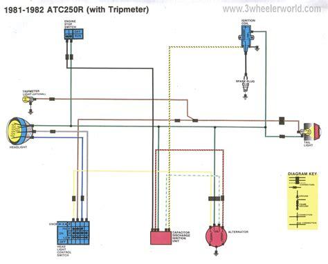 wiring diagram cdi honda bf 100 150 alexiustoday