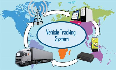 tracking system 101 car shipping tips vehicle transport quotes car shippers