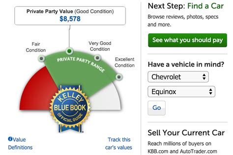 how to calculate the value of a salvaged car