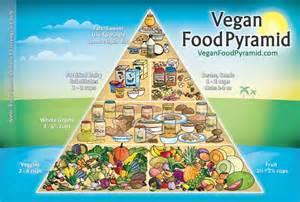vegan runners nutrition vegan runners uk