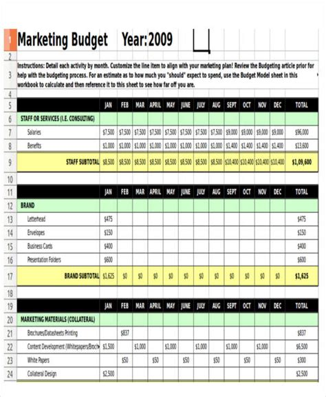 Nonprofit Budget Template by Non Profit Budget Templates 9 Free Word Excel Pdf