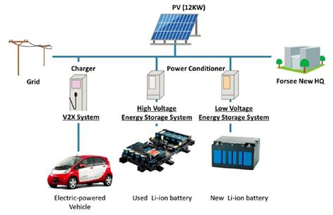 energy storage system inductor 2nd battery project launched by mitsubishi psa peugeot citro 235 n others cleantechnica