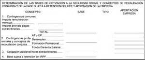 conceptos excluidos de cotizacin 2016 cambio en el formato de la n 243 mina adarve informa