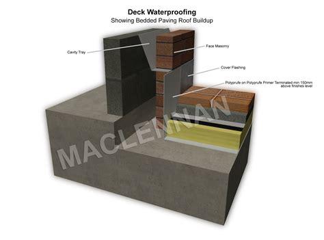 Waterproof Garage Floor Paint Uk Deck Waterproofing Systems Deck Coating Services