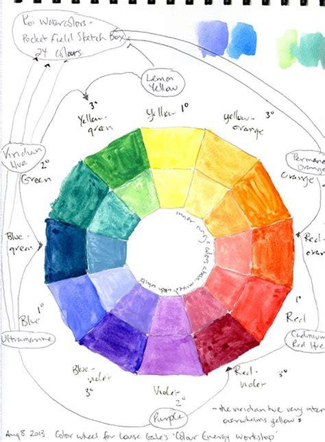 color wheel brown color energy class student showcase color wheel mandalas
