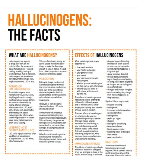 Hallucinogens Detox by Hallucinogens Lsd Mushrooms Facts Your Room Get