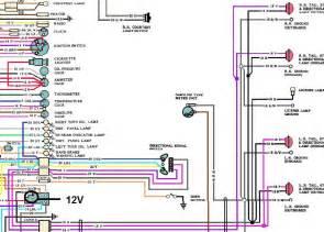 c3 corvette light wiring diagram c3 free engine image for user manual
