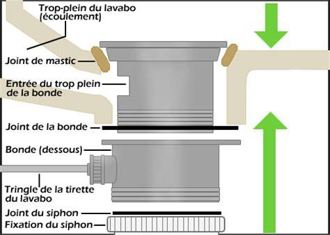 changer siphon baignoire schema montage d une bonde de lavabo