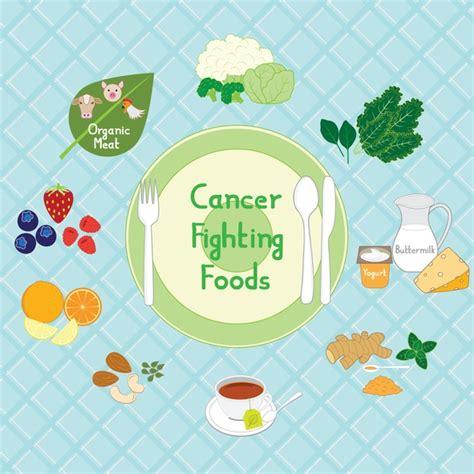 alimentazione tumori alimentazione e tumori quale correlazione