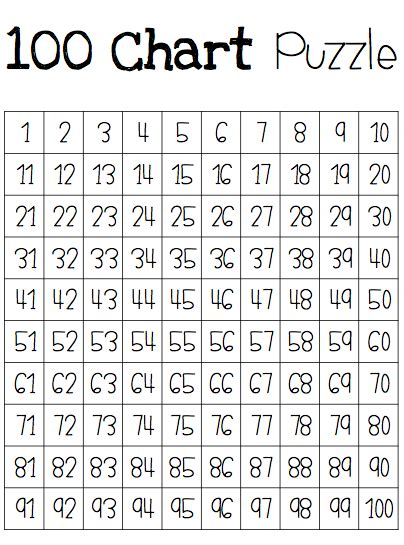 printable hundreds chart puzzles first grader at last 100 chart puzzles