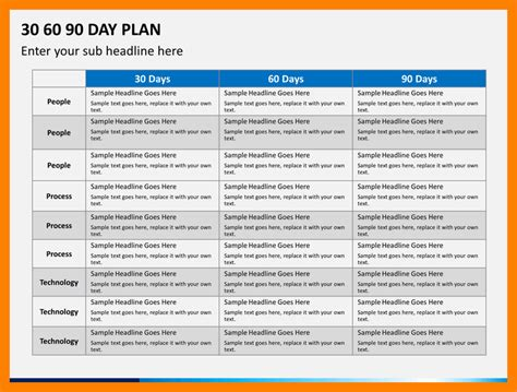 30 60 90 day sales plan template exles 8 30 60 90 day plan template excel packaging clerks