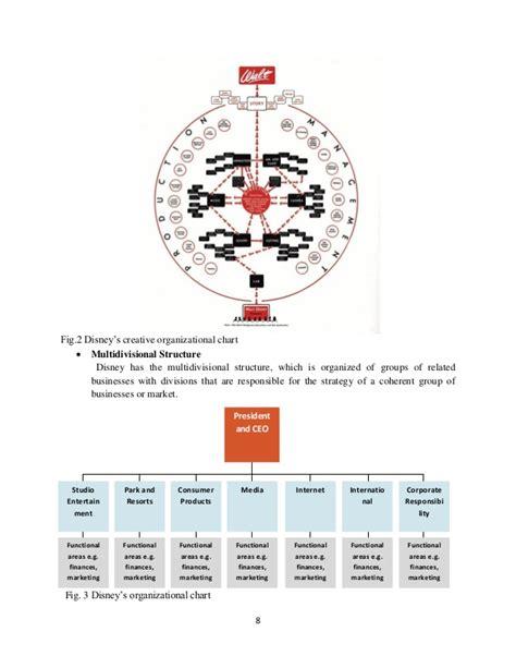 disney organizational chart research report of the walt disney company