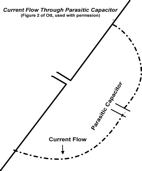 how to find current flow through a capacitor voltage changes in held dipoles dowsing rods resulting from variable electromagnetic