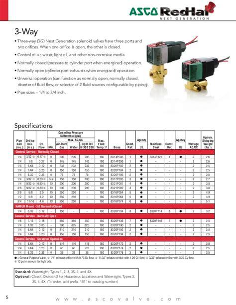 electrolytic capacitor wiring diagram k