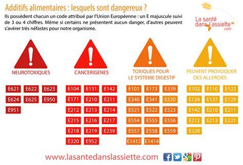 Detox by La Sant 233 Dans L Assiette Fiche Pratique Additifs