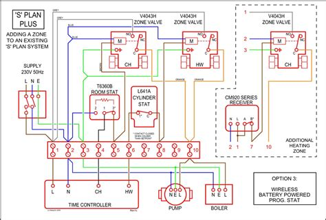 central heating s plan wiring diagram fuse box and
