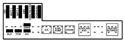 pontiac sunfire 2002 fuse box diagram wiring diagram