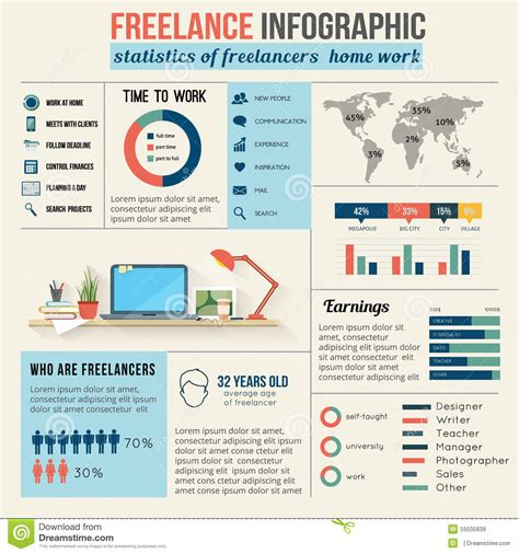freelance and home work infographic stock vector image