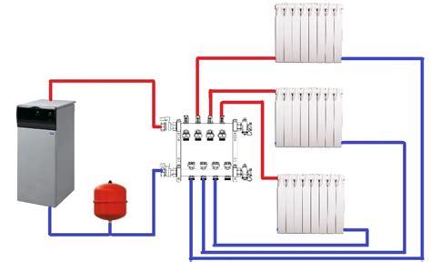 Chaudiere Fuel Condensation Prix 1424 by Panneaux Solaire Thermique Haut Rendement 224 Creteil