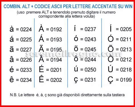 lettere con l accento scrittura digitale fare gli accenti nelle lettere