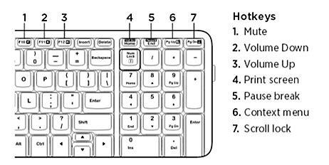 Pasaran Keyboard Logitech jual logitech wireless combo mk220 920 003235 murah bhinneka