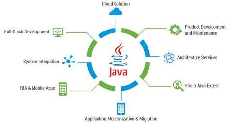 app java mobile java web development java mobile app development java