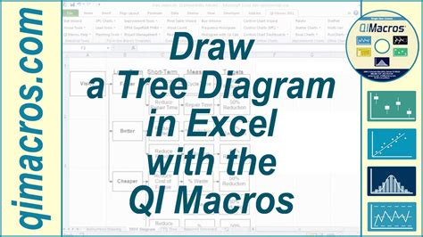 fault tree diagram exle draw a tree diagram in excel with the qi macros