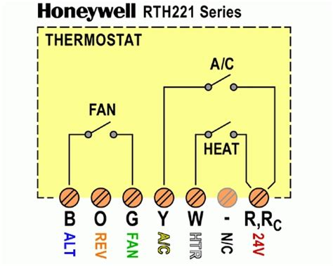rth111 honeywell thermostat wiring diagram honeywell
