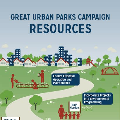 great urban parks campaign resources water conservation