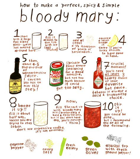 bloody mary steps