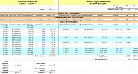 dynamics gp inventory reconcile to gl roseasp inc