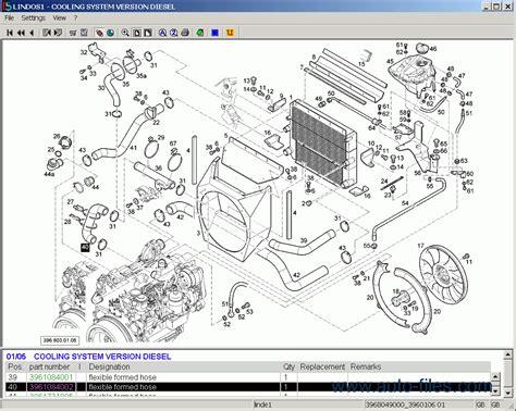 download car manuals 2012 nissan maxima spare parts catalogs linde fork lift truck spare parts repair 2012 full spare parts catalog repair manual