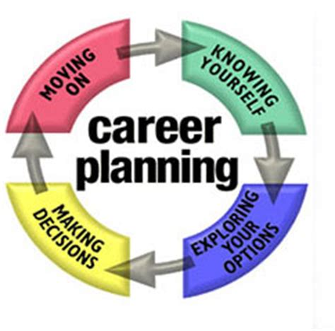 moving forward in mid career a guide to rebuilding your career after being fired or laid books career research career resources guide