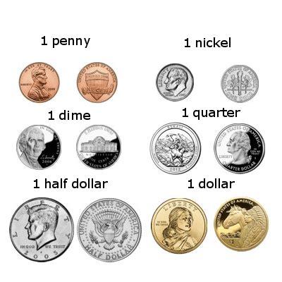 1 china dollar to us dollar currency of united states us dollar mataf