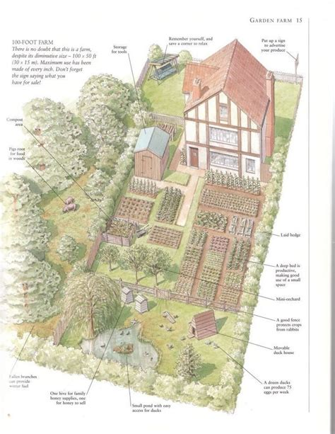 homestead layout design 28 farm layout design ideas to inspire your homestead dream