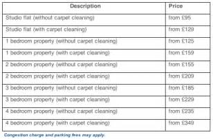 House Builder Program end of tenancy cleaning prices london archives cheap
