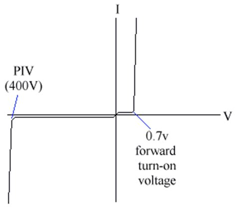 silicon diode cutoff voltage electronics tutorial sections 16 20