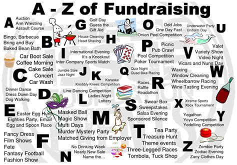 themed fundraising events popular theme ideas for fundraising events picture