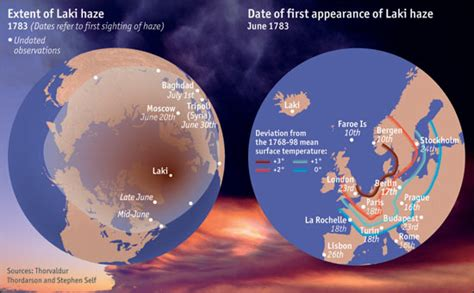 supervolcano the catastrophic event that changed the course of human history books the 1783 84 laki eruption a catastrophic volcanic