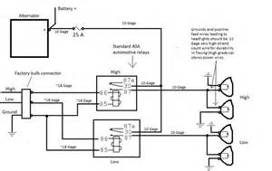 wiring diagram for neutral safety switch get free image about wiring diagram
