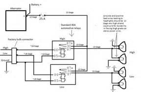 peterbilt headlight wiring harness wiring diagram schematics