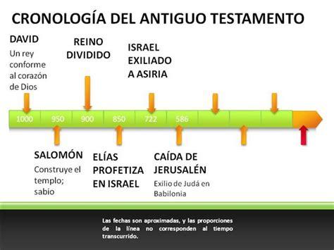 historia bblica del antiguo y nuevo testamento pacto nuevo siempre biblico cronolog 237 a del antiguo